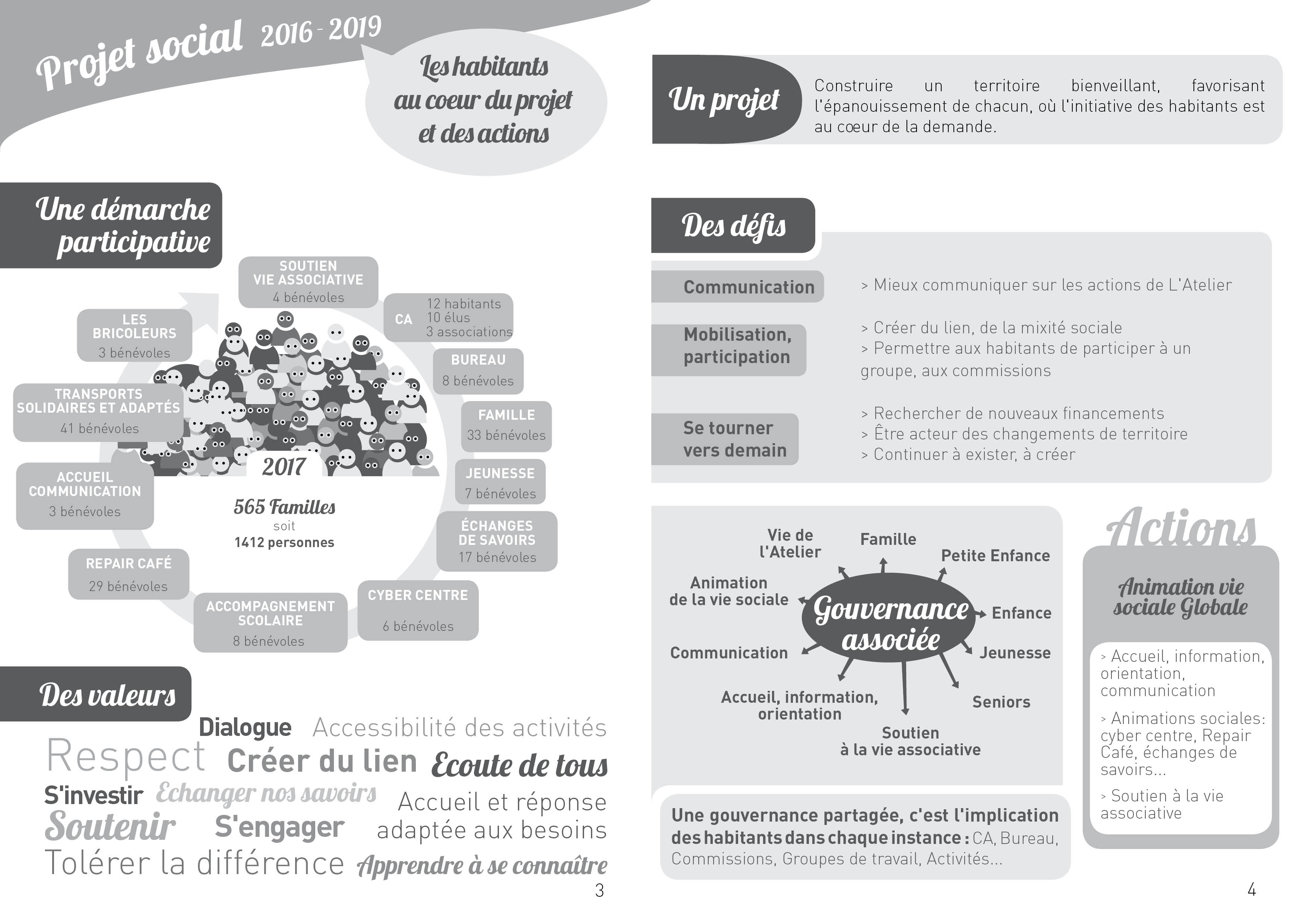 page-projet-social-latelier